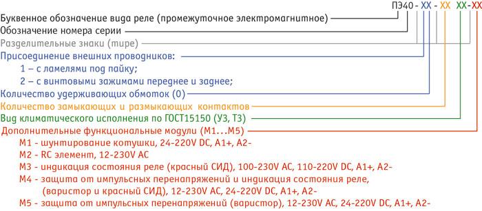 ПЭ40 - типоисполнения