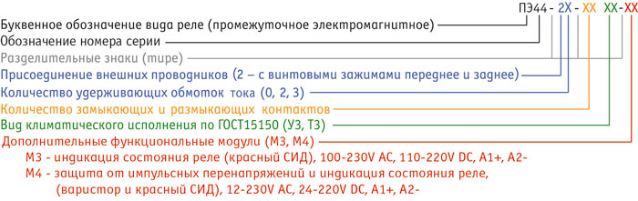 ПЭ44 - типоисполнения